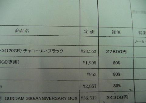 【PS3】薄机版PS3零售利润仅700日元?