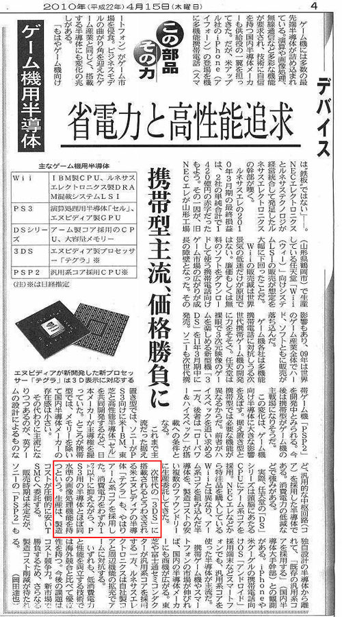 """【业界】日经新闻表示任天堂""""3DS""""机能""""几乎""""达到PS3水平,双方将在""""低耗电与高性能""""上做文章"""