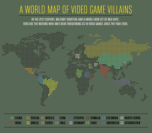【业界】游戏中的反面角色大多数来自哪个多家?