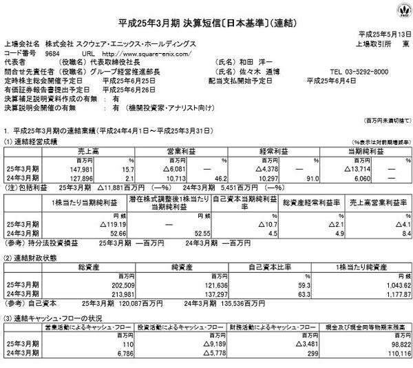 【业界】SE财报,2012年亏损43.7亿日元